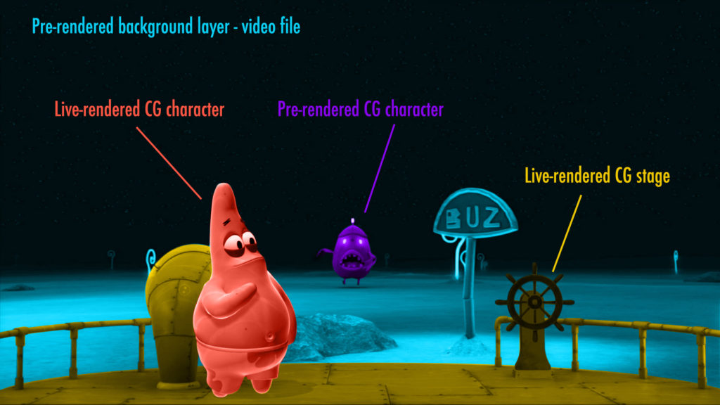 Spongebob Subpants, Courtesy of Nickelodeon and Moody Gardens.